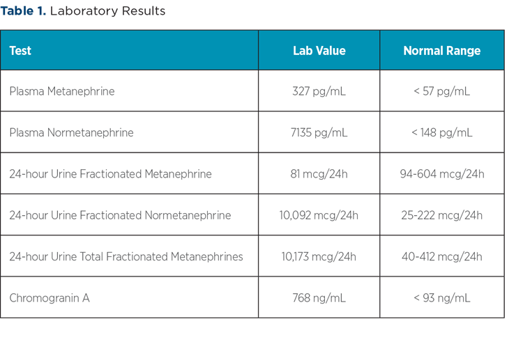 Table 1. Laboratory Results