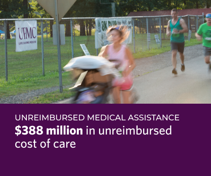 Unreimbursed Medical Assistance