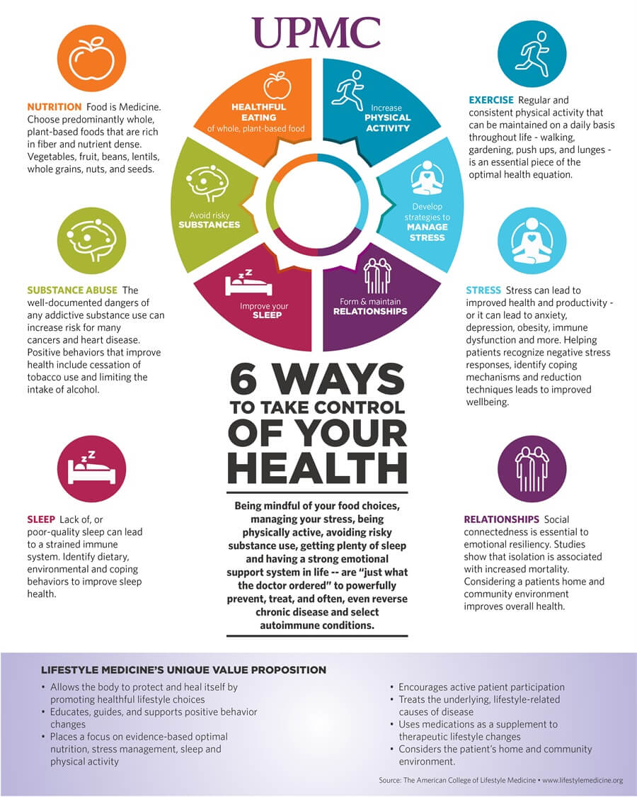 Six ways to take control of your health