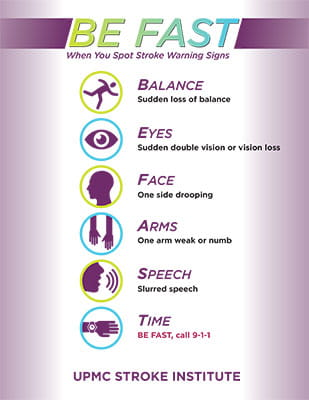 Stroke Warning Signs - Face, Arms, Speech, Time (Infographic)